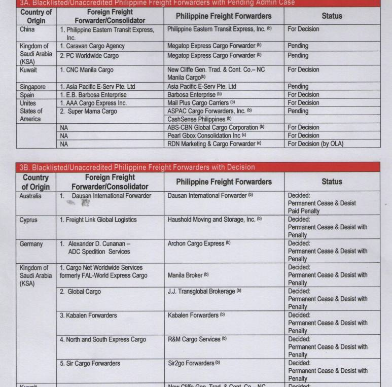 BE AWARE OFW ] Blacklisted Cargo Forwarders List as of January 16