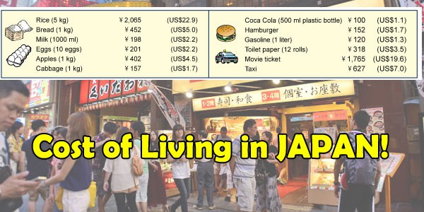cost of living in japan if you are leave out domestic helper kwentong ofw. Black Bedroom Furniture Sets. Home Design Ideas